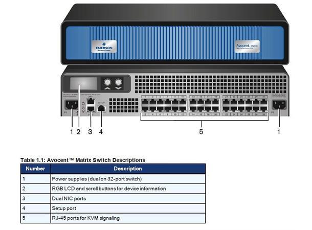 Avocent Matrix Digital 32-port 32xTP IP - Leteng AS